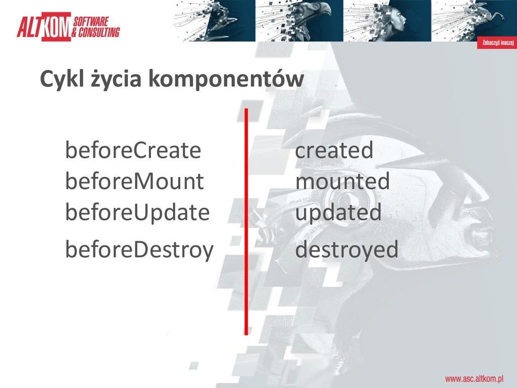 Cykl życia komponentów beforeCreate created bef...