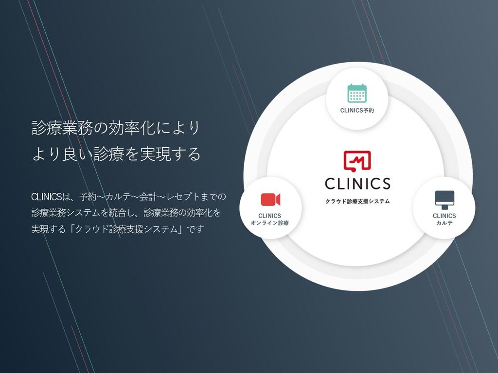 診療業務の効率化により より良い診療を実現する CLINICSは、予約〜カルテ〜会計〜レセプト...