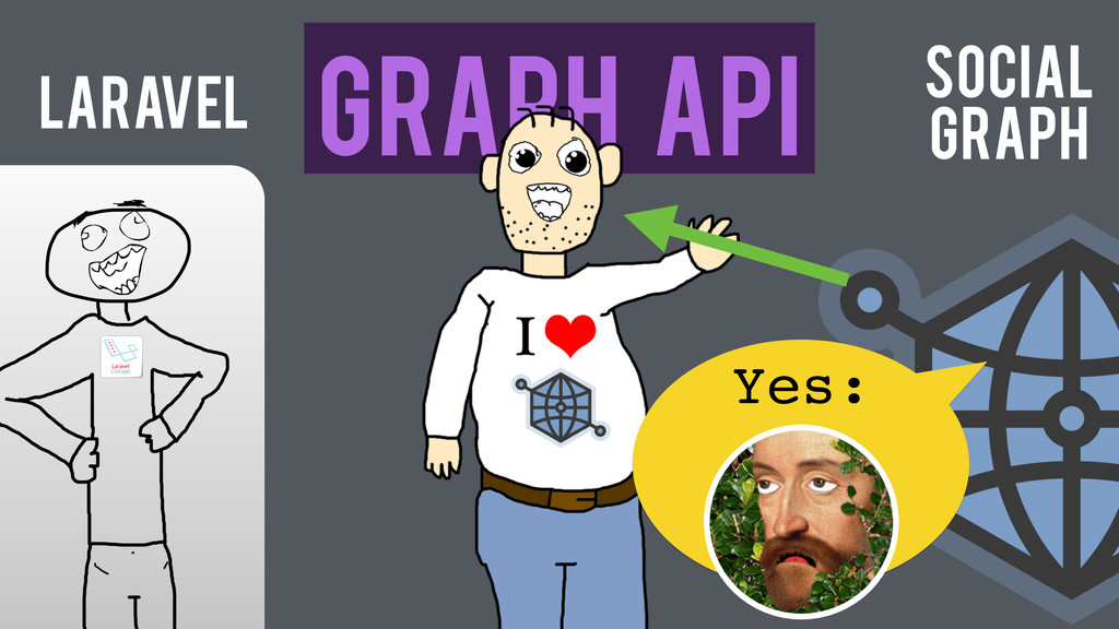 Laravel Graph API Yes: Social Graph