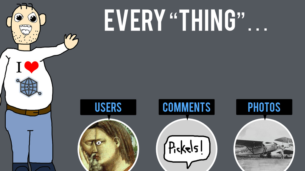 "photos comments Users Every ""Thing""…"