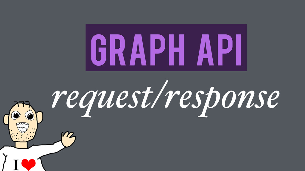 Graph API request/response