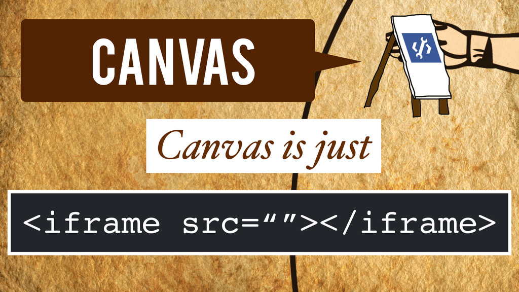"CANVAS Canvas is just <iframe src=""""></iframe>"