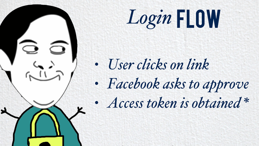Login Flow • User clicks on link • Facebook ask...
