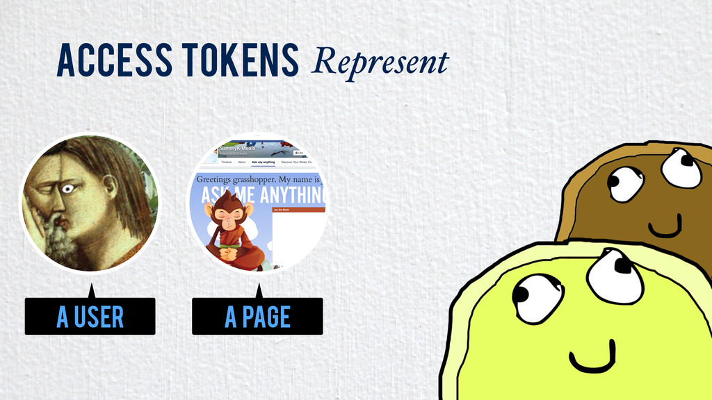 Access Tokens Represent A User A Page