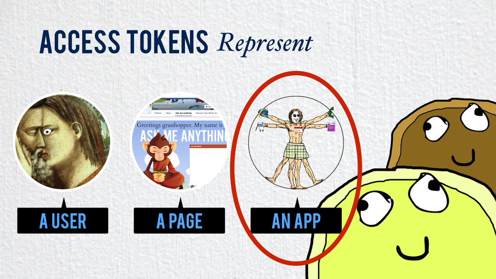 Access Tokens Represent A User An App A Page