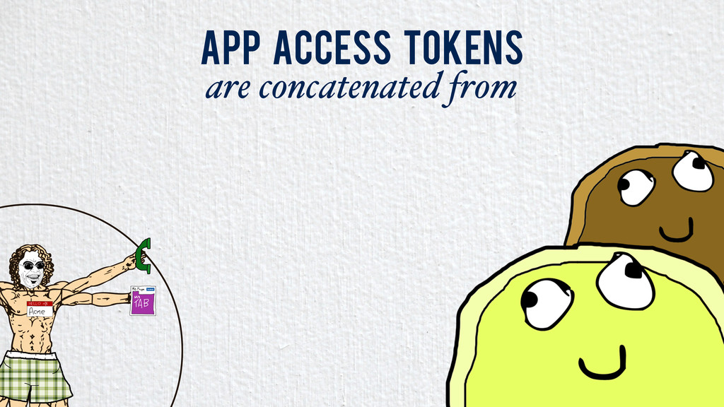 App Access Tokens are concatenated from