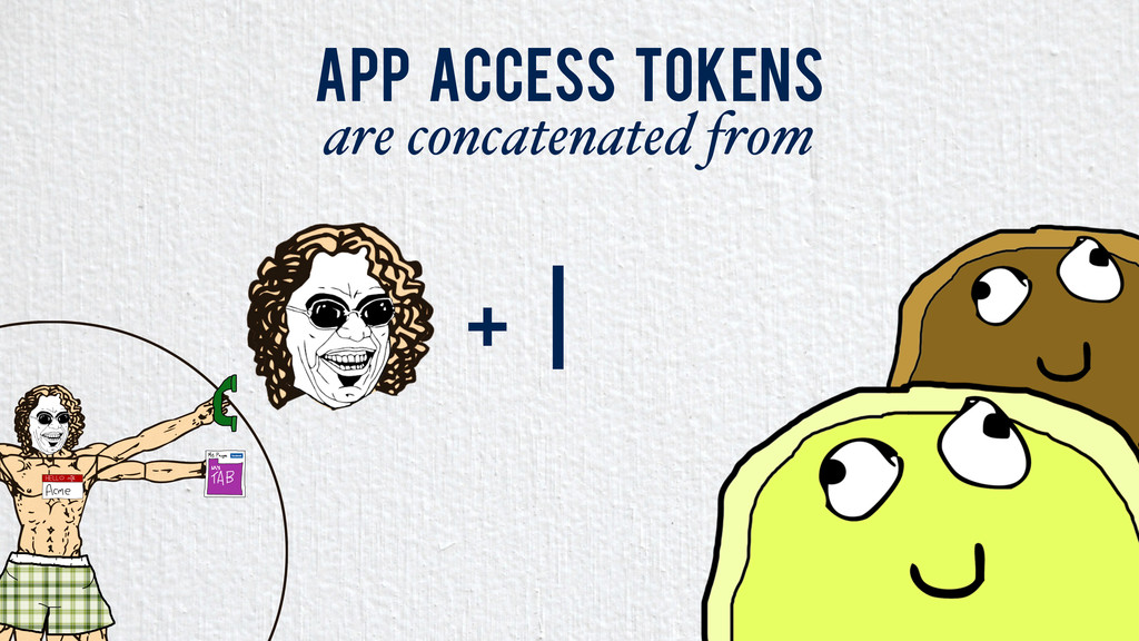 App Access Tokens are concatenated from + |