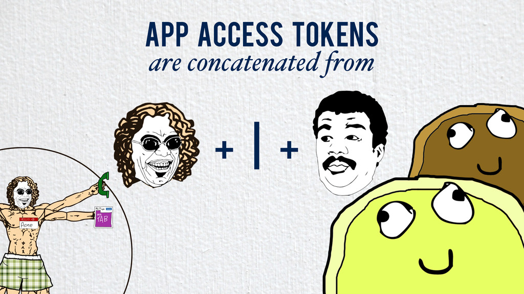 App Access Tokens are concatenated from + | +