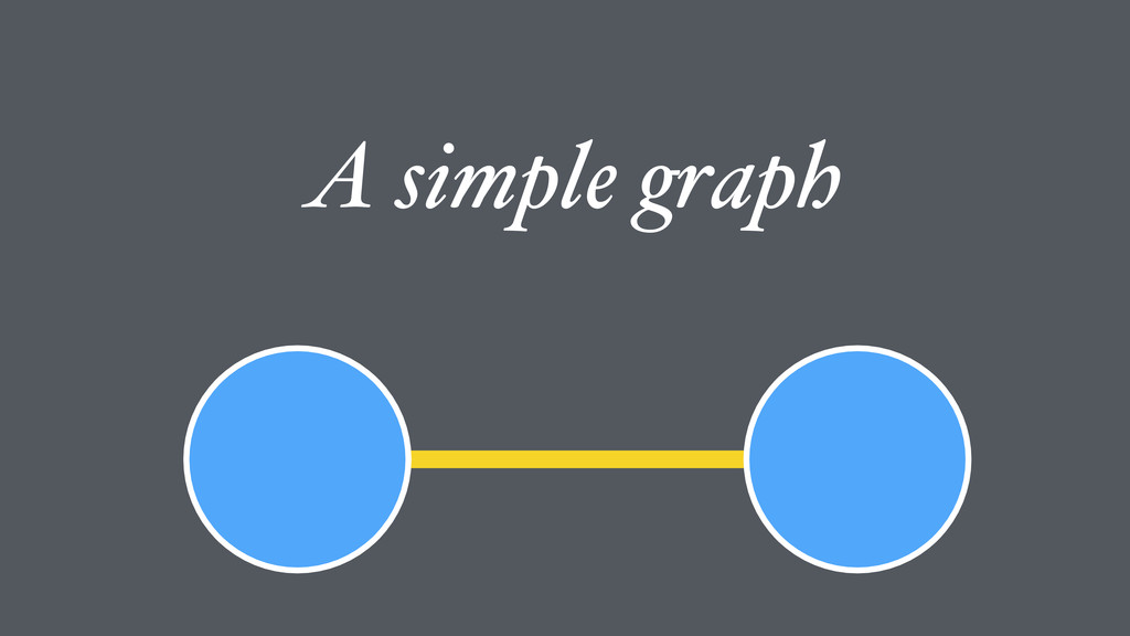 A simple graph