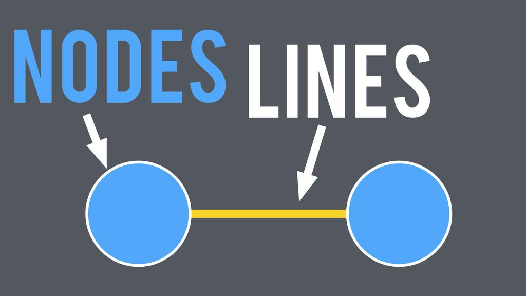 Nodes Lines