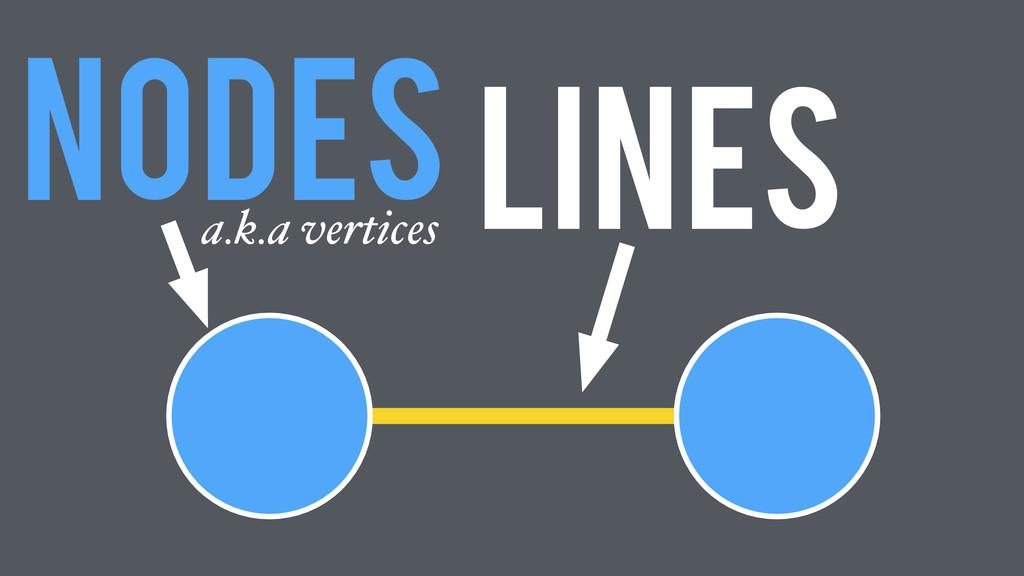 Nodes Lines a.k.a vertices