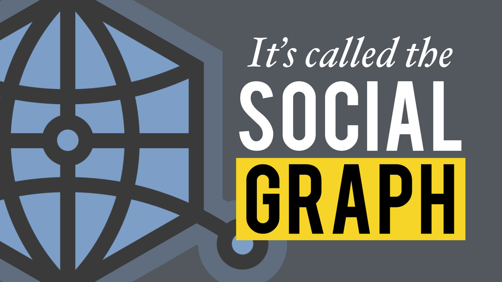 Social Graph It's called the