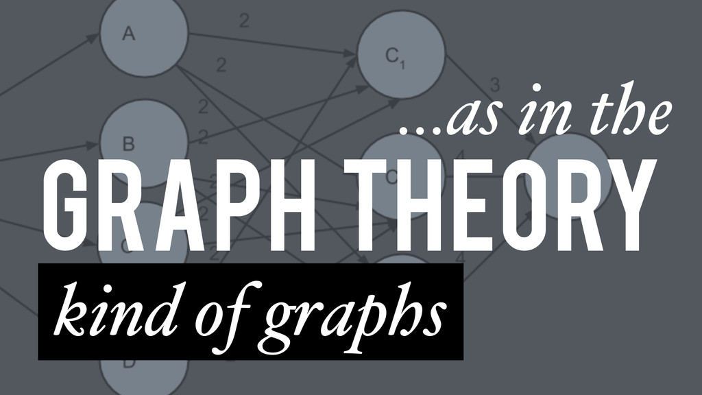 …as in the Graph Theory kind of graphs
