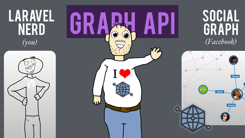 Laravel Nerd (you) (Facebook) Graph API Social ...