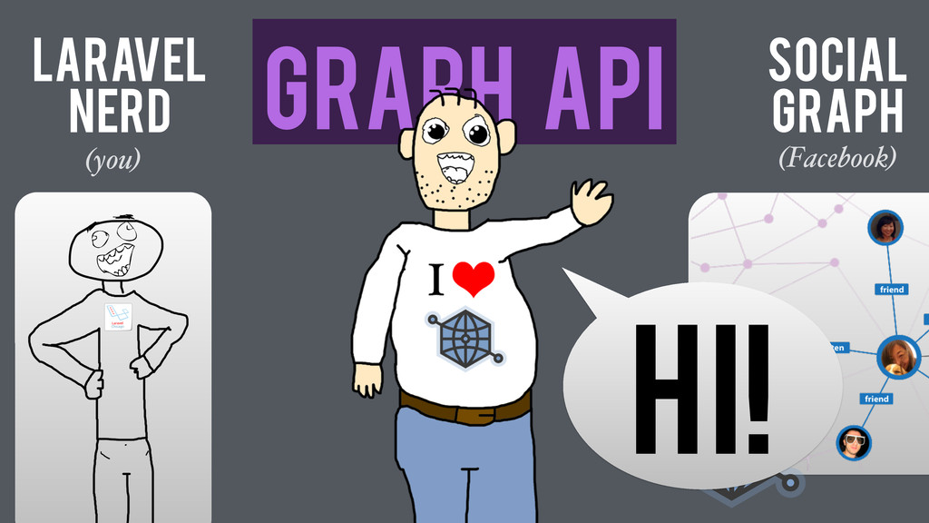 Laravel Nerd (you) (Facebook) Graph API Hi! Soc...