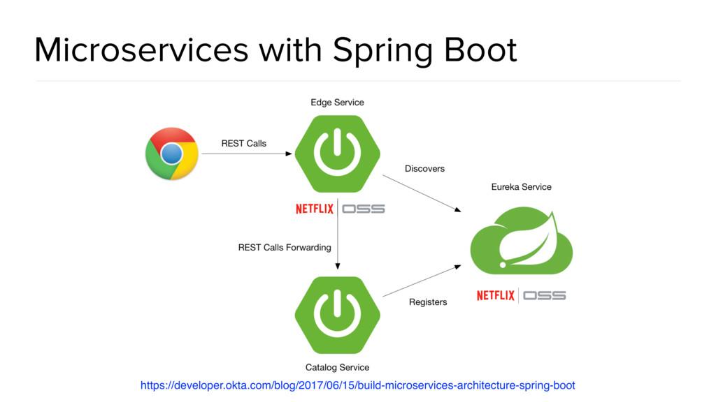 @spring_io #springio17 Microservices with Sprin...
