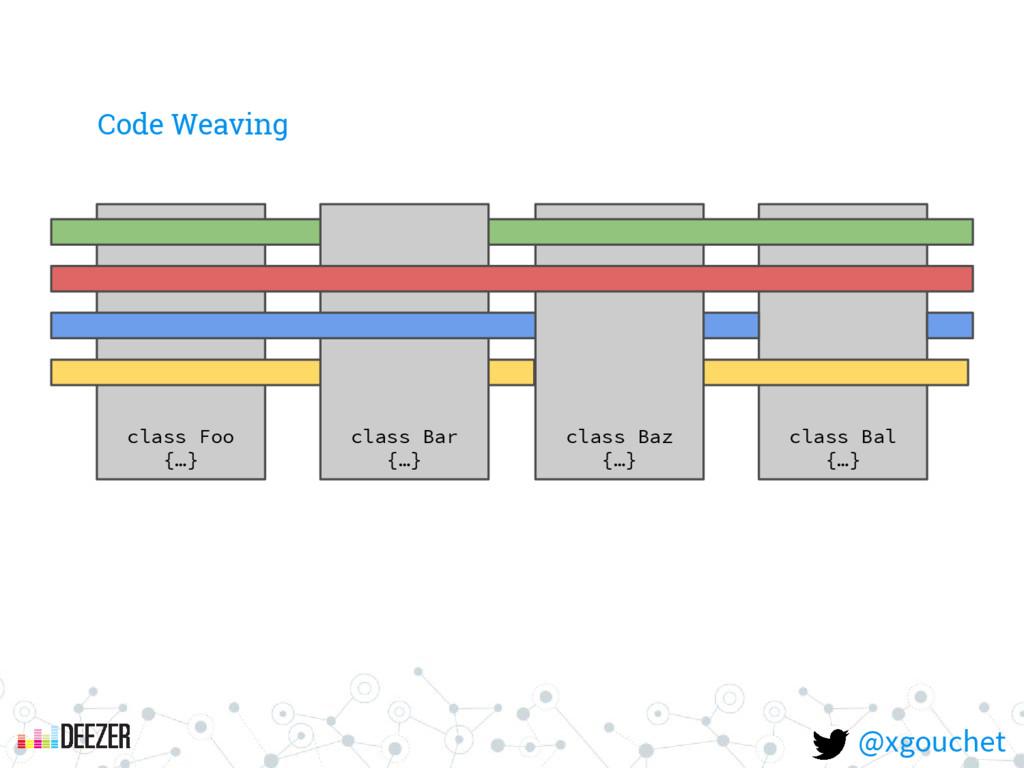 Code Weaving class Foo {…} class Bar {…} class ...