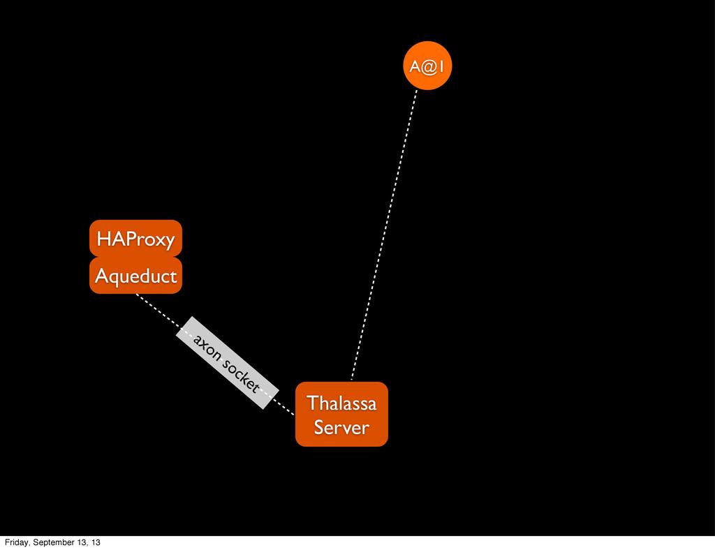 Thalassa Server Aqueduct HAProxy A@1 axon socke...