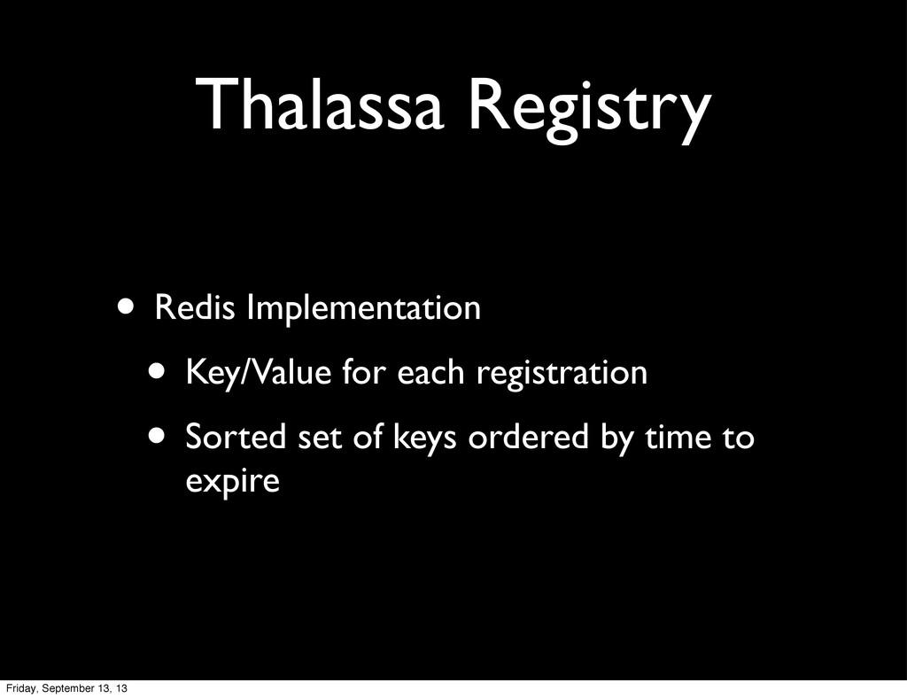 Thalassa Registry • Redis Implementation • Key/...
