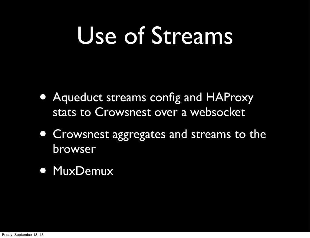 Use of Streams • Aqueduct streams config and HAP...