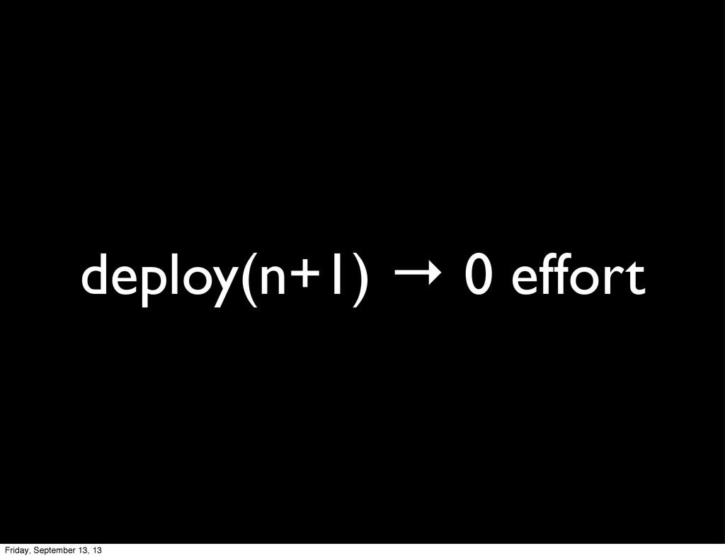 deploy(n+1) → 0 effort Friday, September 13, 13