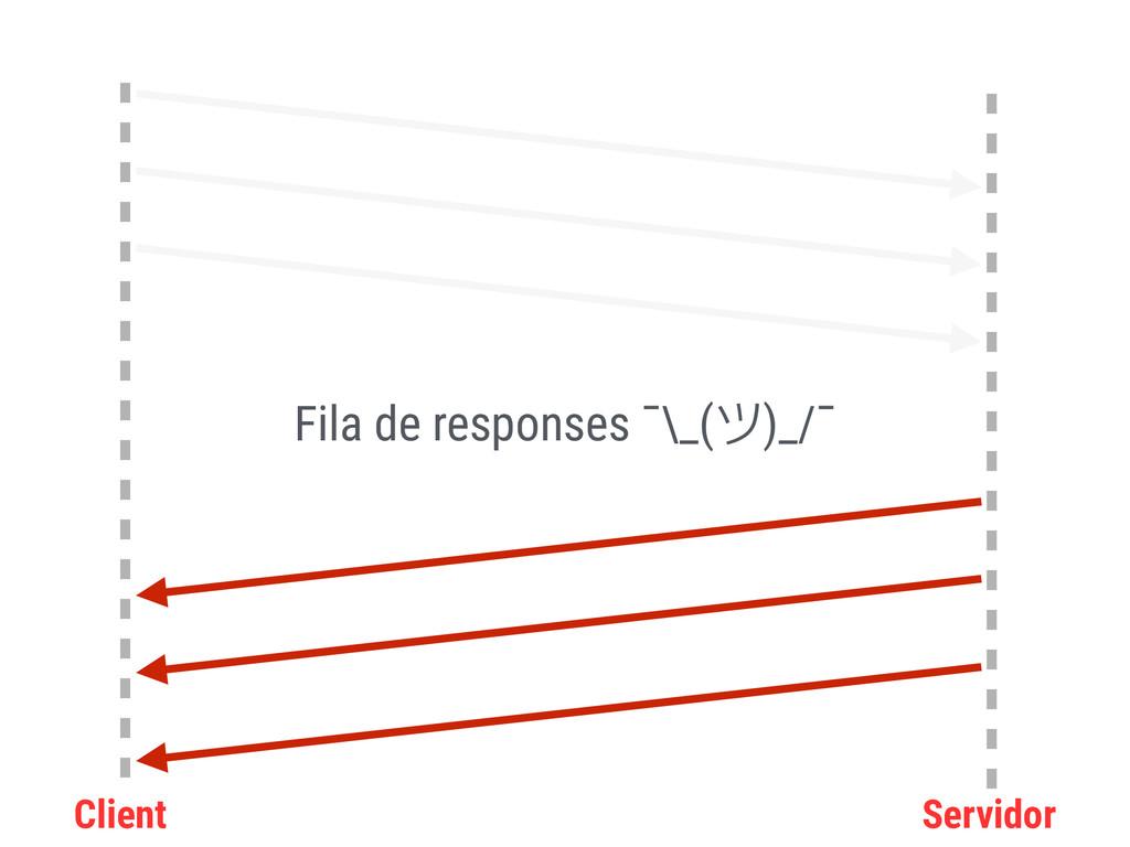 Client Servidor Fila de responses ¯\_(ツ)_/¯