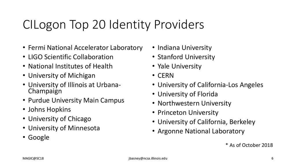 CILogon Top 20 Identity Providers • Fermi Natio...