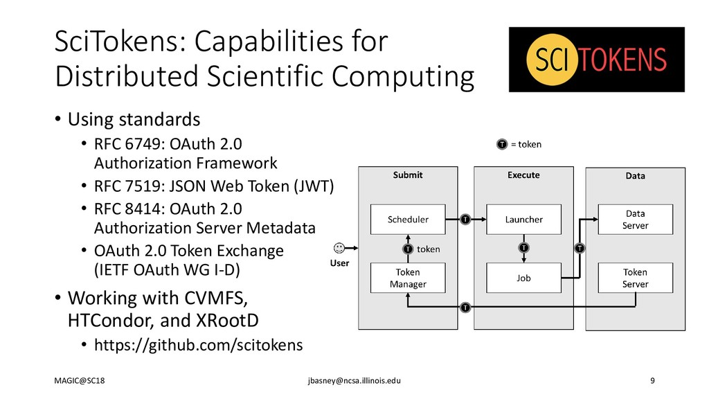 SciTokens: Capabilities for Distributed Scienti...