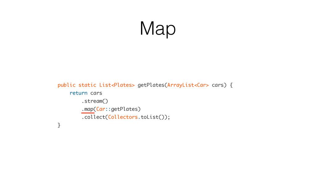 Map public static List<Plates> getPlates(ArrayL...