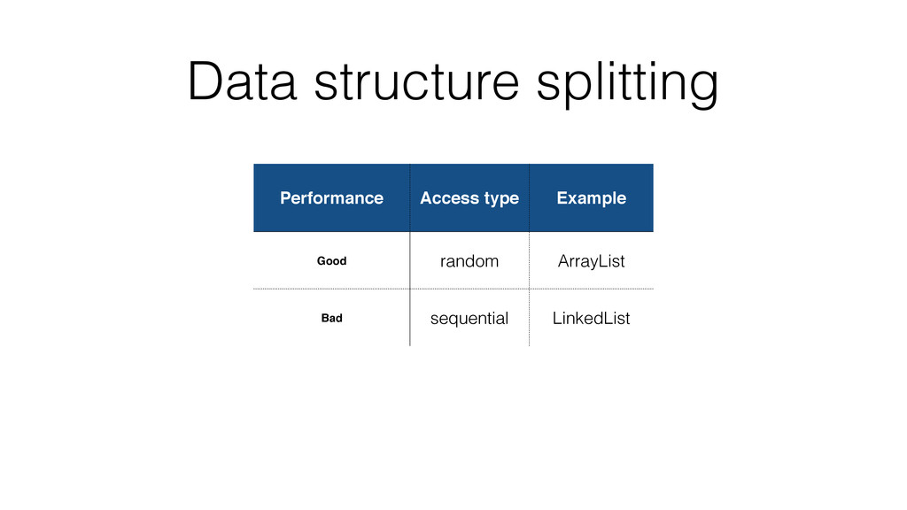 Data structure splitting Performance Access typ...