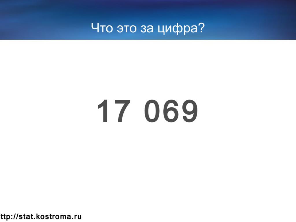 Что это за цифра? 17 069 http://stat.kostroma.ru