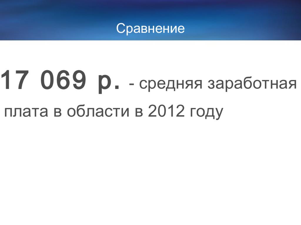 17 069 р. - средняя заработная плата в области ...