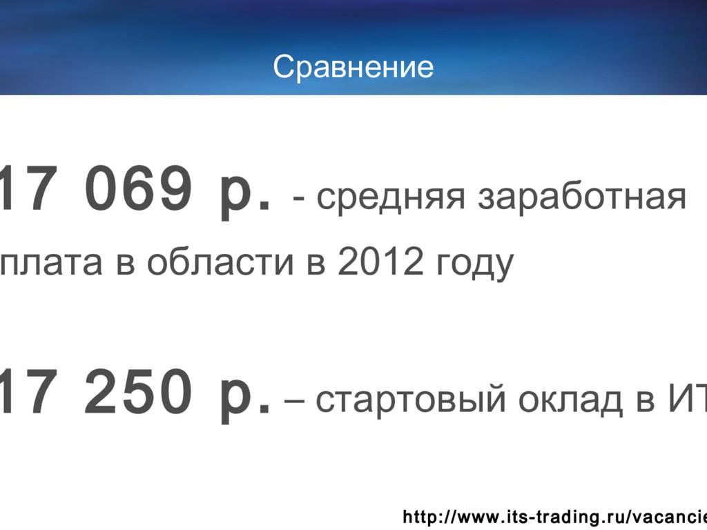 Сравнение 17 069 р. - средняя заработная плата ...