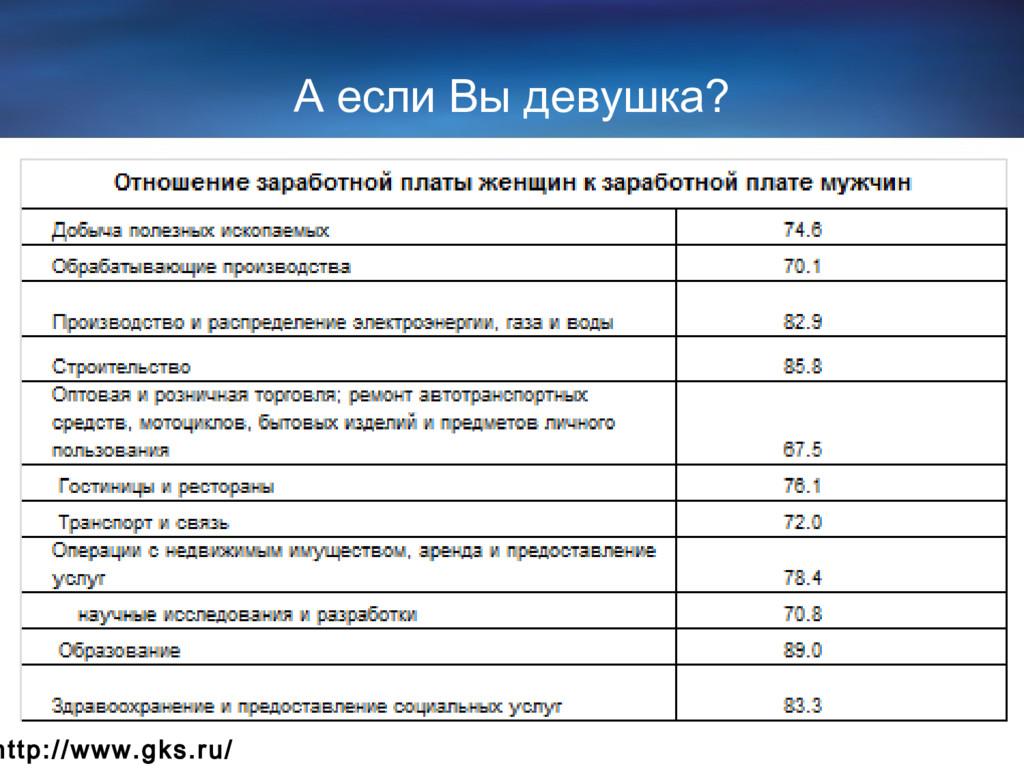 А если Вы девушка? http://www.gks.ru/