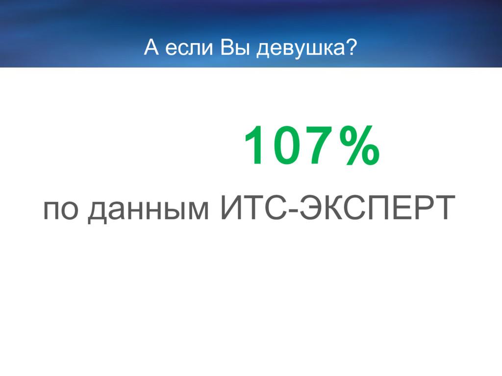 107% по данным ИТС-ЭКСПЕРТ А если Вы девушка?