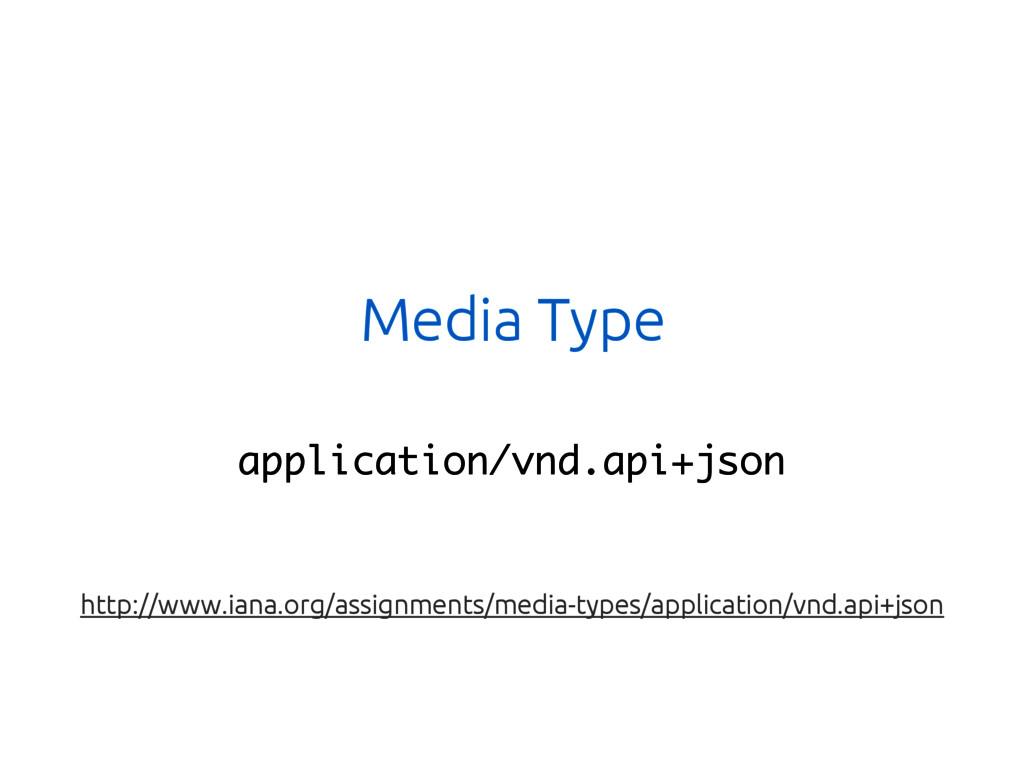 Media Type application/vnd.api+json http://www....