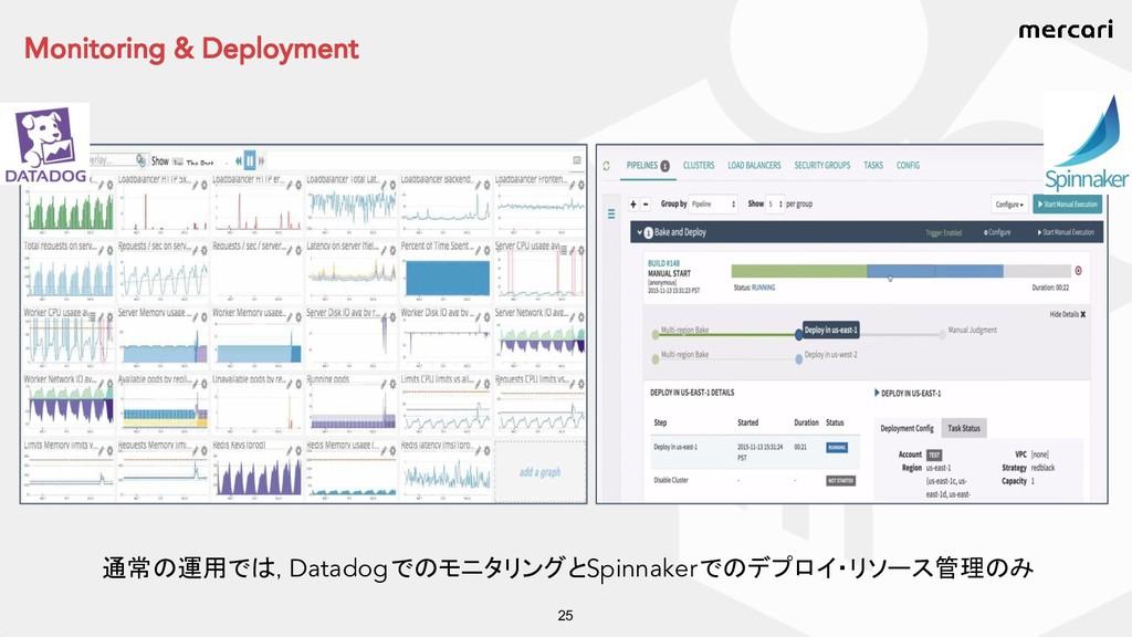 25 Monitoring & Deployment 通常の運用では,Datadog でのモニ...