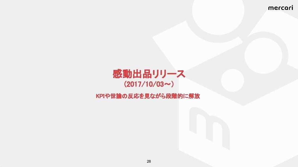 28 感動出品リリース (2017/10/03〜) KPIや世論の反応を見ながら段階的に解放
