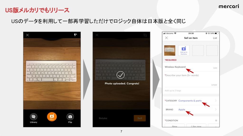 7 US版メルカリでもリリース USのデータを利用して一部再学習しただけでロジック自体は日本版...