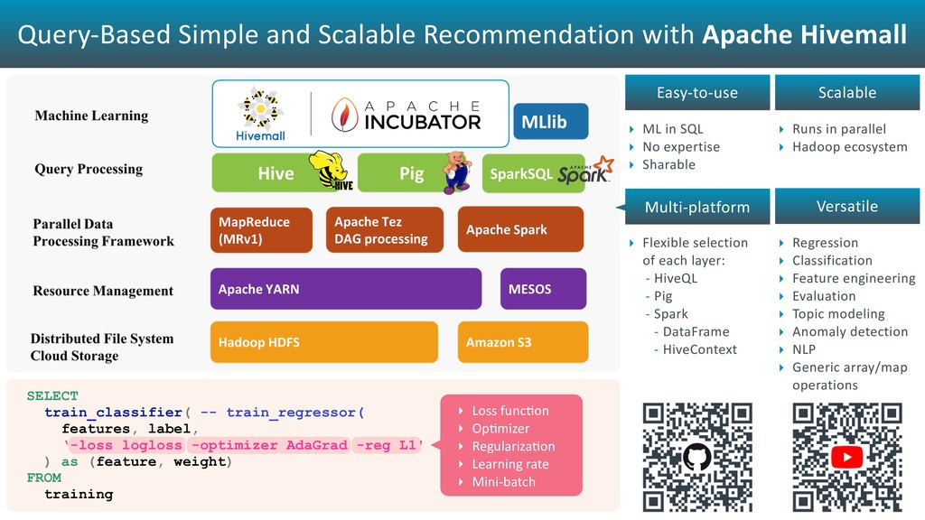 Query-Based Simple and Scalable Recommendation ...