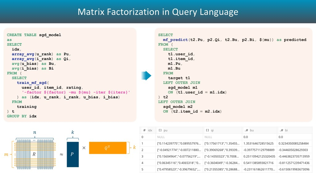 Matrix Factorization in Query Language CREATE T...