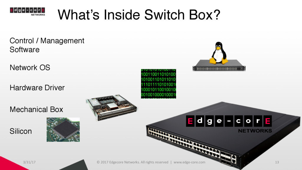 What's Inside Switch Box? 3/31/17 © 2017 Edgeco...