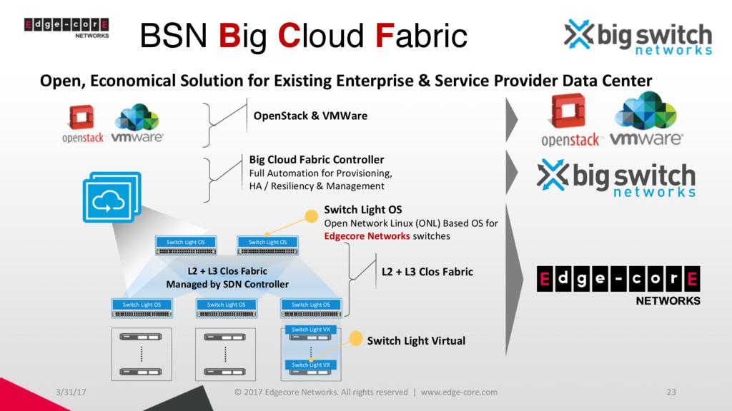 BSN Big Cloud Fabric 3/31/17 © 2017 Edgecore Ne...