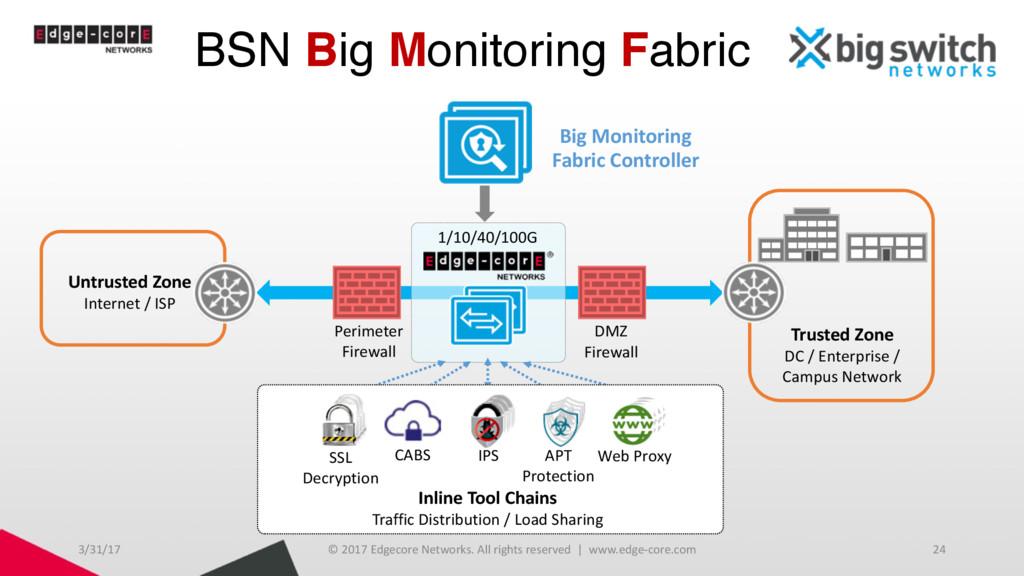 BSN Big Monitoring Fabric 3/31/17 © 2017 Edgeco...