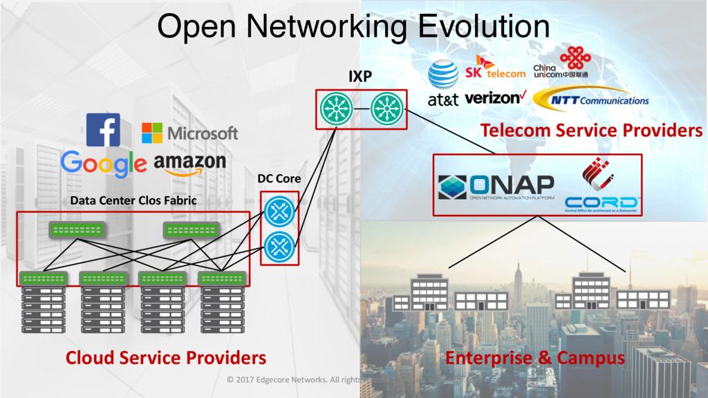 Open Networking Evolution © 2017 Edgecore Netwo...
