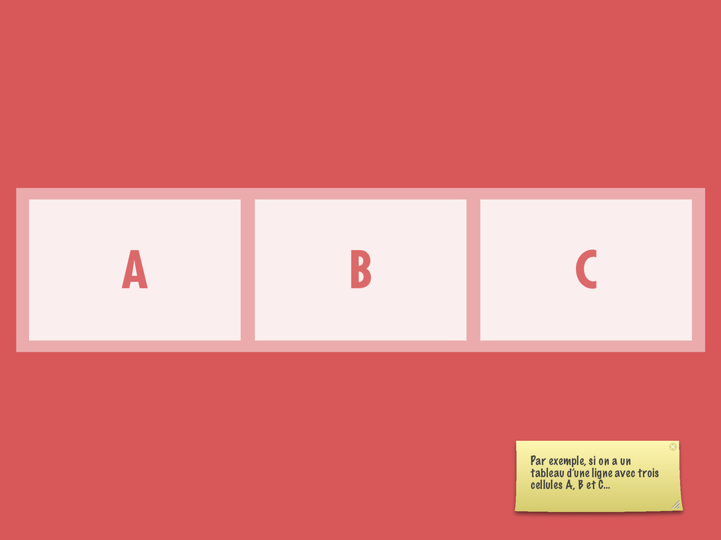A B C Par exemple, si on a un tableau d'une lig...