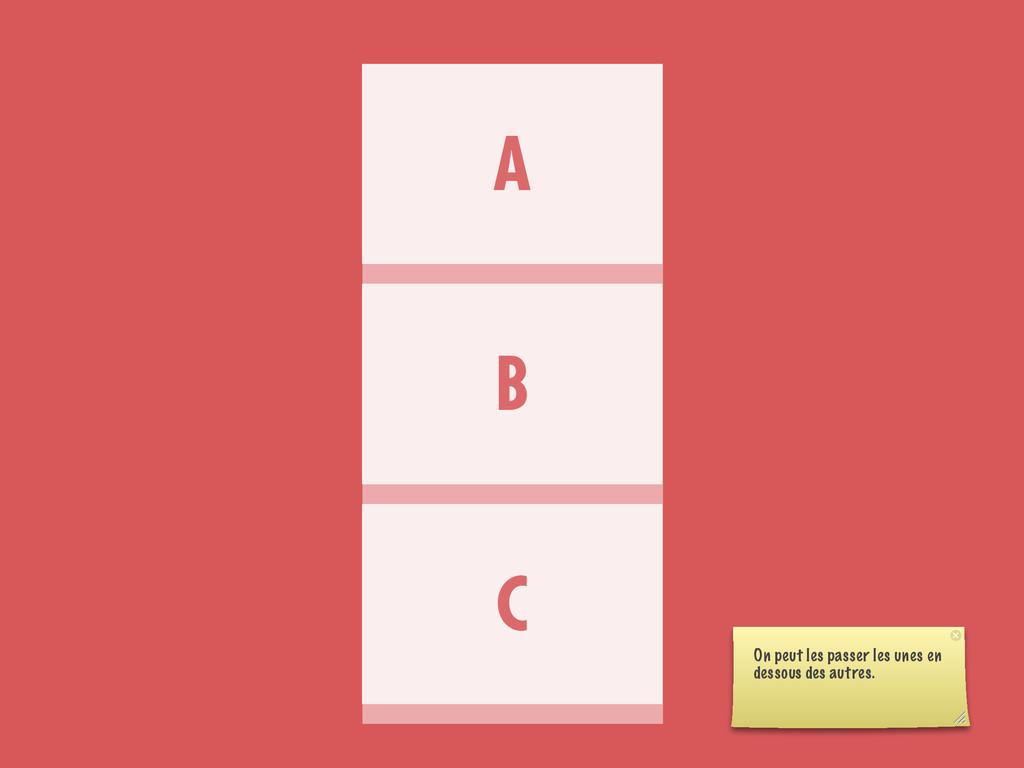 A B C On peut les passer les unes en dessous de...