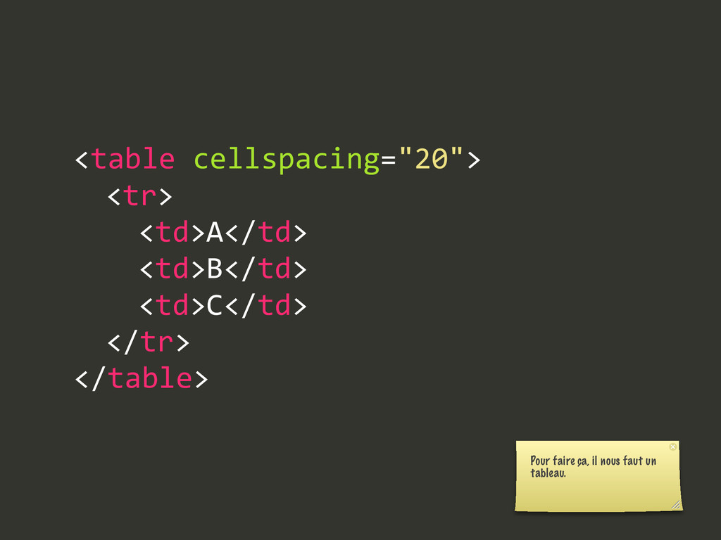 "<table  cellspacing=""20"">    <tr>       <td>A</..."
