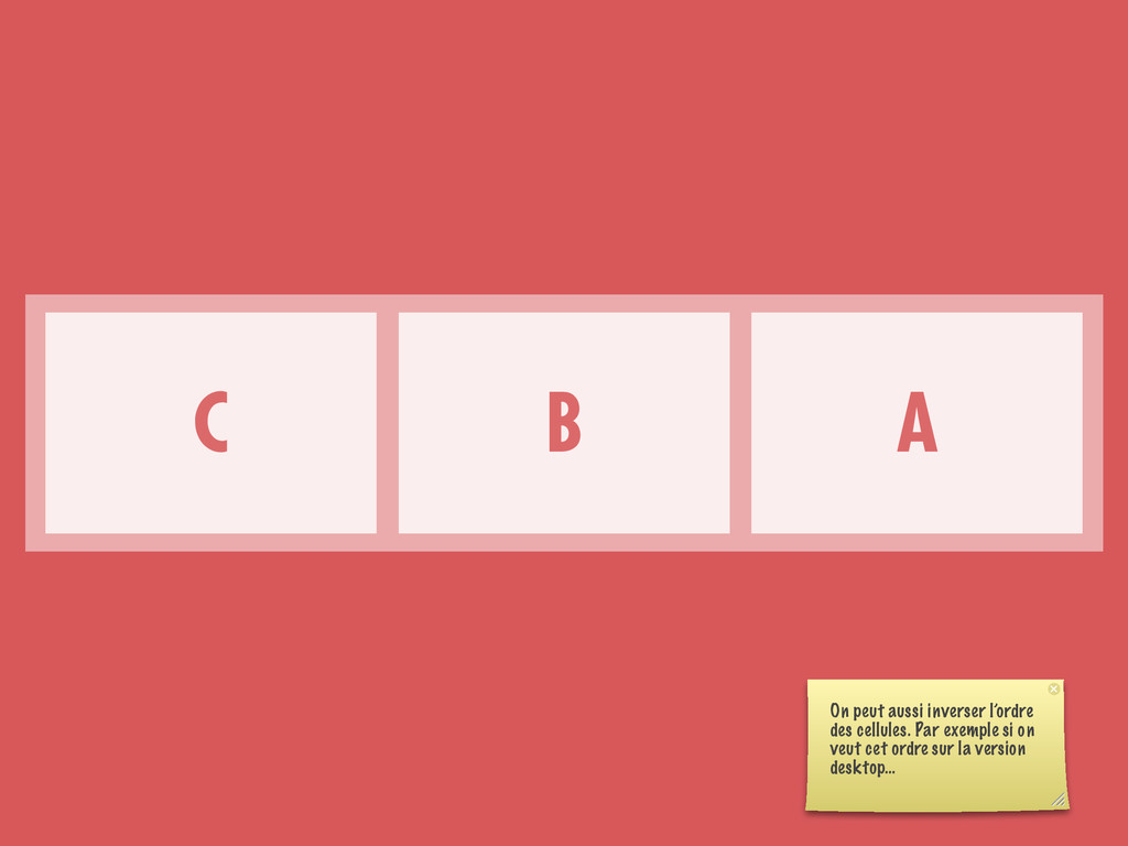 C B A On peut aussi inverser l'ordre des cellul...