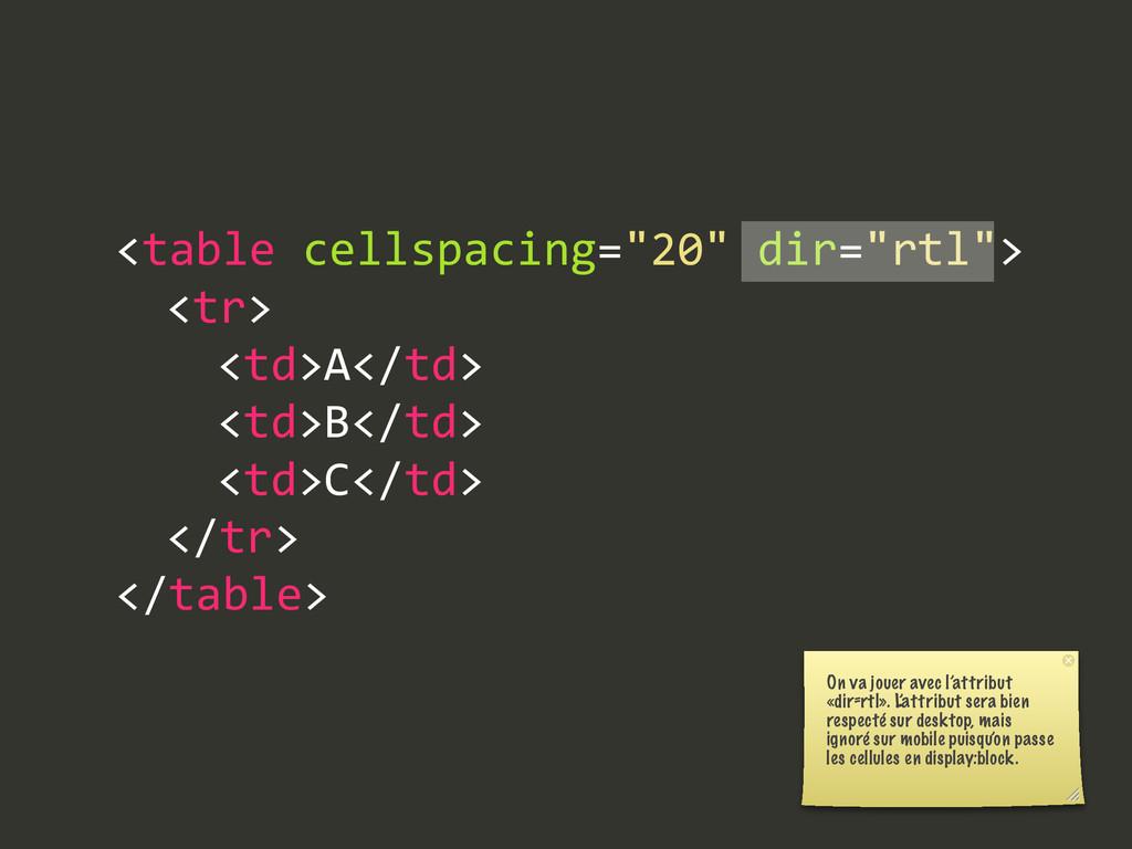 "<table cellspacing=""20"" dir=""rtl"">   <tr>  ..."